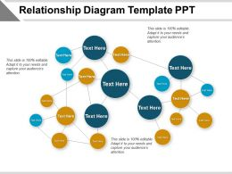 Relationship Diagram Template Ppt