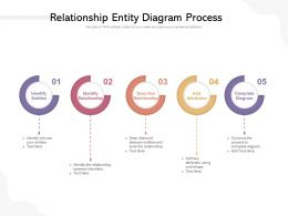 Relationship Entity Diagram Process