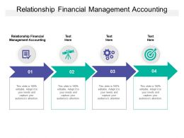 Relationship Financial Management Accounting Ppt Powerpoint Infographics Cpb