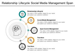 Relationship Lifecycle Social Media Management Span Control Management Cpb