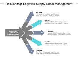 Relationship Logistics Supply Chain Management Ppt Powerpoint Presentation Ideas Cpb