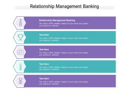 Relationship Management Banking Ppt Powerpoint Presentation Layouts Graphics Tutorials Cpb