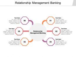 Relationship Management Banking Ppt Powerpoint Presentation Portfolio Templates Cpb