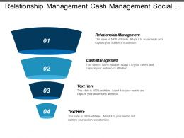 Relationship Management Cash Management Social Media Relationship Marketing Management Cpb