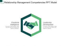 Relationship Management Competencies Ppt Model