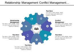 Relationship Management Conflict Management Supply Chain Management Project Management Cpb