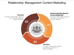 Relationship Management Content Marketing Ppt Powerpoint Presentation Gallery Examples Cpb