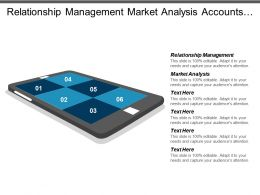Relationship Management Market Analysis Accounts Payable Management Business Development Cpb