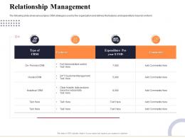 Relationship Management Marketing And Business Development Action Plan Ppt Pictures