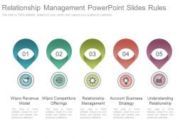 Relationship Management Powerpoint Slides Rules
