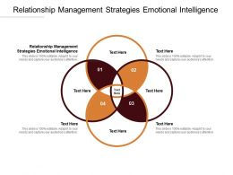 Relationship Management Strategies Emotional Intelligence Ppt Powerpoint Presentation Styles Slide Cpb