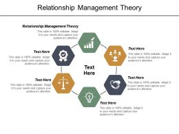Relationship Management Theory Ppt Powerpoint Presentation Infographic Template Guidelines Cpb