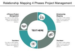 Relationship Mapping 4 Phases Project Management Yes Decision Tree Cpb