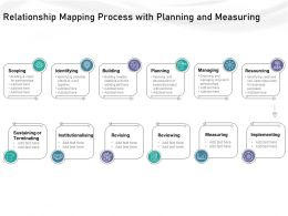 Relationship Mapping Process With Planning And Measuring
