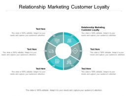 Relationship Marketing Customer Loyalty Ppt Powerpoint Presentation Layouts Icons Cpb