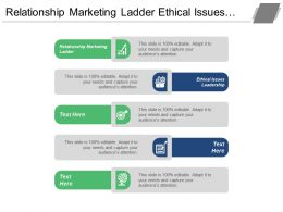 Relationship Marketing Ladder Ethical Issues Leadership Corporate Governance Cpb