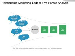 Relationship Marketing Ladder Five Forces Analysis Template Competitive Capability Cpb