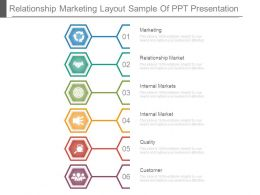 Relationship Marketing Layout Sample Of Ppt Presentation