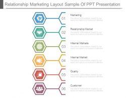 relationship_marketing_layout_sample_of_ppt_presentation_Slide01