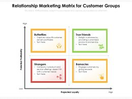 Relationship Marketing Matrix For Customer Groups