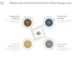 Relationship Marketing Powerpoint Slide Backgrounds