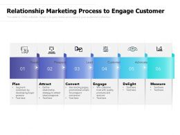 Relationship Marketing Process To Engage Customer
