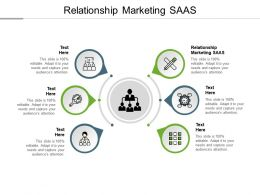 Relationship Marketing Saas Ppt Powerpoint Presentation Infographics Smartart Cpb