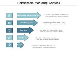 Relationship Marketing Services Ppt Powerpoint Presentation Model Examples Cpb