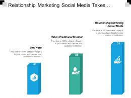 Relationship Marketing Social Media Takes Traditional Content Finance Marketing Cpb