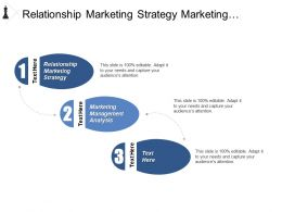 Relationship Marketing Strategy Marketing Management Analysis Angel Investor Cpb