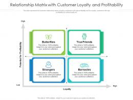Relationship Matrix With Customer Loyalty And Profitability