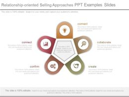 Relationship Oriented Selling Approaches Ppt Examples Slides
