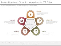 Relationship Oriented Selling Approaches Sample Ppt Slides