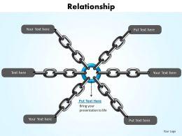 relationship powerpoint slides presentation diagrams templates 3
