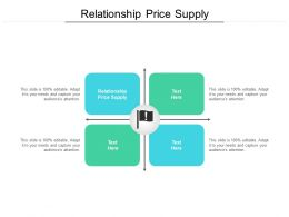Relationship Price Supply Ppt Powerpoint Presentation Model Layouts Cpb