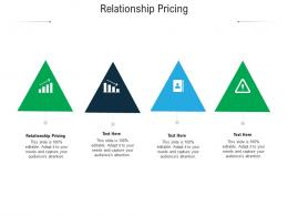 Relationship Pricing Ppt Powerpoint Presentation Summary Brochure Cpb