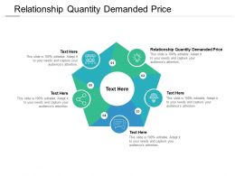 Relationship Quantity Demanded Price Ppt Powerpoint Presentation Ideas Outfit Cpb
