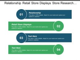 Relationship Retail Store Displays Store Research Scm Manufacturing Industry Cpb