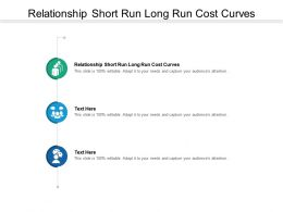 Relationship Short Run Long Run Cost Curves Ppt Powerpoint Presentation Styles Aids Cpb