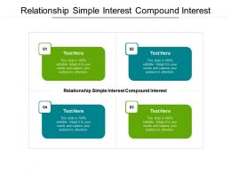 Relationship Simple Interest Compound Interest Ppt Powerpoint Show Cpb