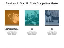 Relationship Start Up Costs Competitive Market Ppt Powerpoint Presentation Summary Clipart Cpb