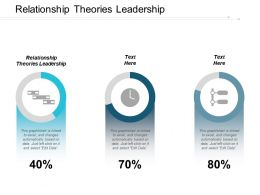 Relationship Theories Leadership Ppt Powerpoint Presentation Portfolio Example Introduction Cpb