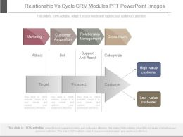 Relationship Vs Cycle Crm Modules Ppt Powerpoint Images