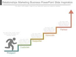 Relationships Marketing Business Powerpoint Slide Inspiration