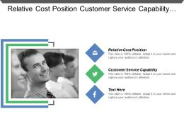 Relative Cost Position Customer Service Capability Overall Strength Rating