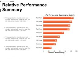 Relative Performance Summary Ppt Slide Design