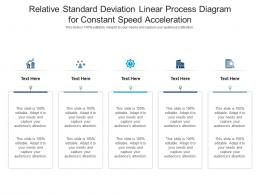 Relative Standard Deviation Linear Process Diagram For Constant Speed Acceleration Infographic Template