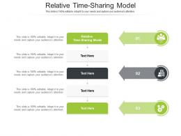Relative Time Sharing Model Ppt Powerpoint Presentation Layouts Maker Cpb