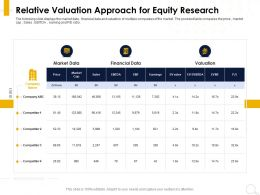 Relative Valuation Approach For Equity Research Financial Ppt Powerpoint Presentation Infographics Professional