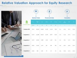 Relative Valuation Approach For Equity Research Ppt Powerpoint Presentation Summary Grid